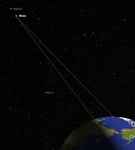 زمین و ماه