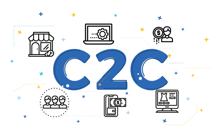 مدل c2c