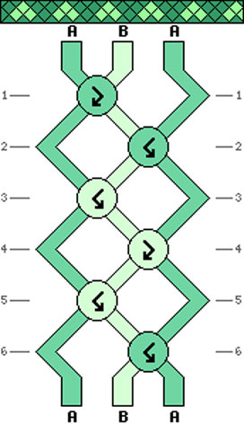 الگو دستبند دوستی ساده