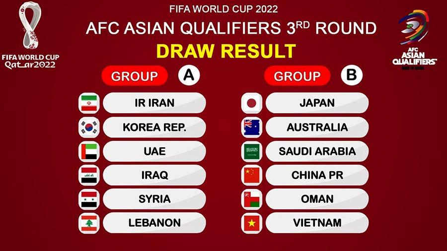 ایران حریفان خود را در دور سوم انتخابی جام جهانی شناخت