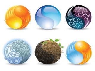رابطه ماه تولد و ویژگی ذاتی عناصر طبیعت