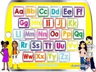 حروف الفبای انگلیسی به ترتیب
