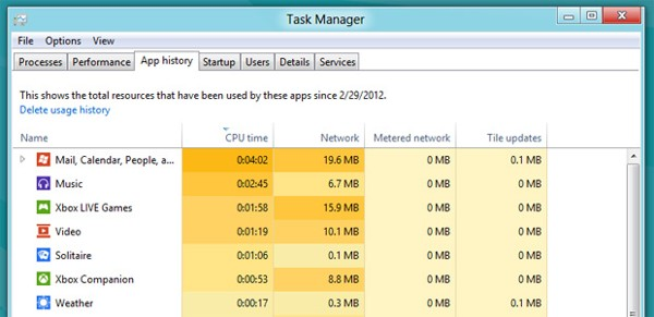 20-tricks-to-make-the-most-of-windows-8(5)