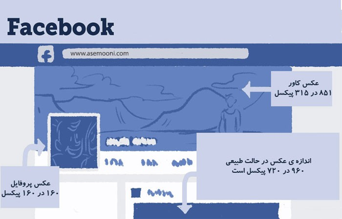 size-of-photos-on-social-networks(4)
