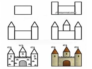 آموزش نقاشی کودکان با اشکال هندسی
