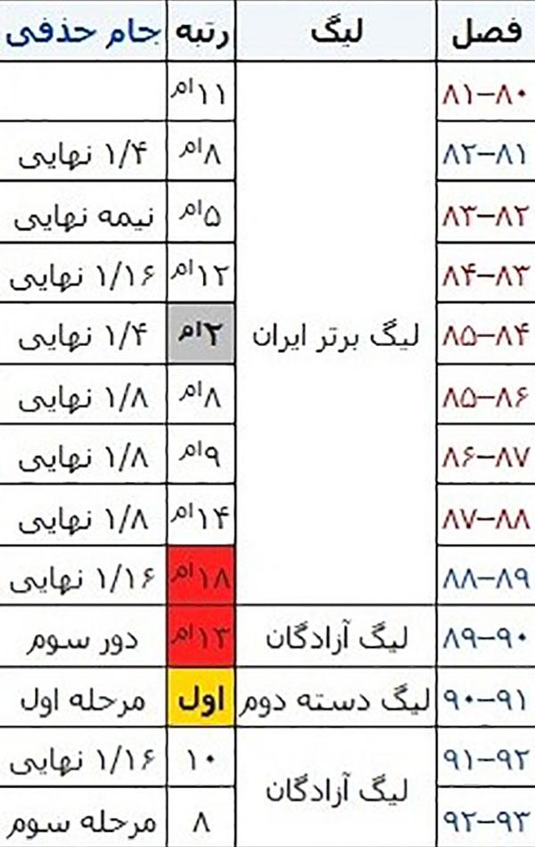 esteghlal-ahvaz4