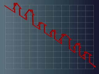 پیش بینی وضعیت بازار مسکن و قیمت مسکن