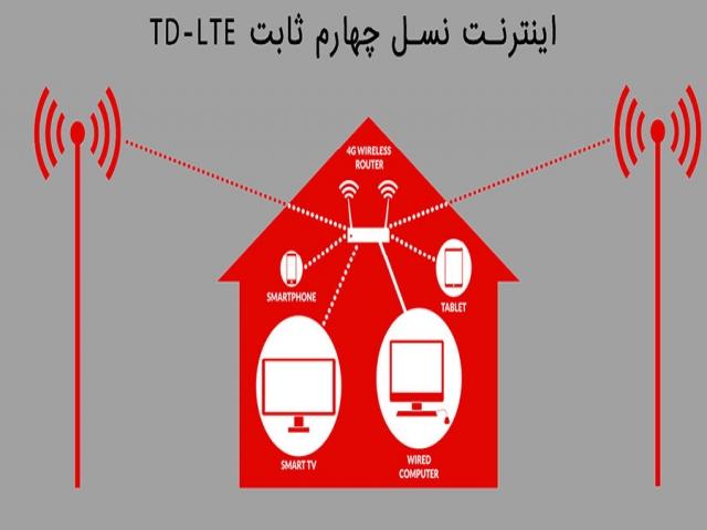 اینترنت TD-LTE