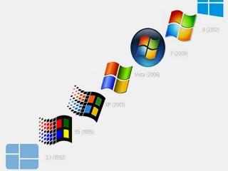 محل نصب نرم افزار در ویندوزهای مختلف