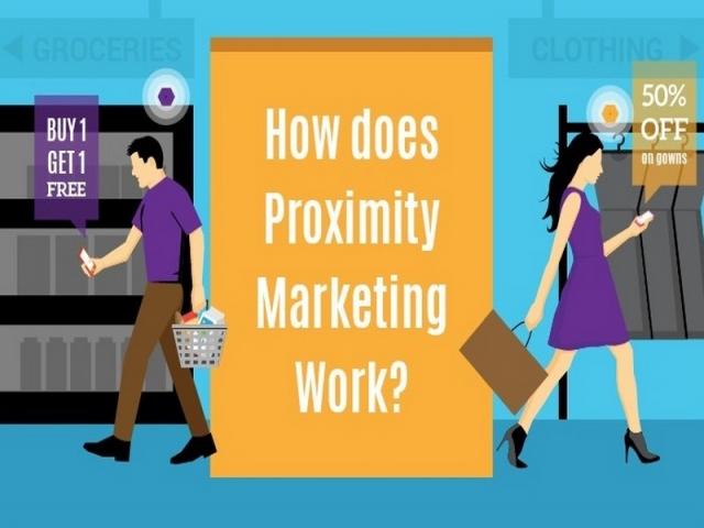 آشنایی با بازاریابی مجاورتی