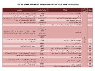 درخواست وزیر بهداشت از رئیس صداوسیما: تبلیغ این 36 کالا را در تلویزیون ممنوع کنید