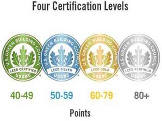 گواهینامه LEED انجمن ساختمانهای سبز آمریکا