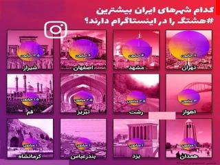 بیشترین هشتگها در اینستاگرام برای کدام استانها است