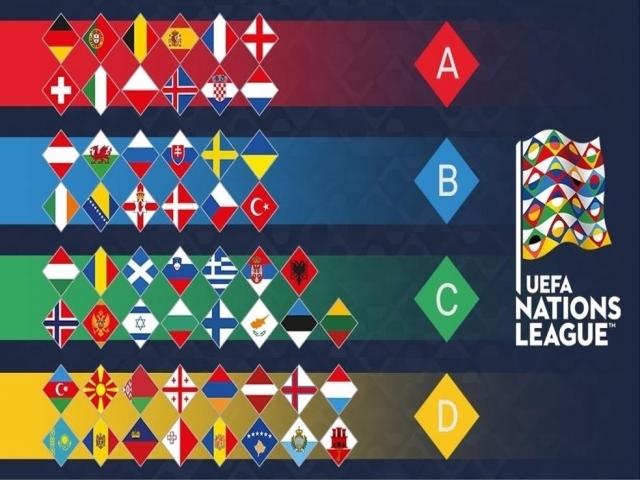 لیگ ملت های اروپا 2020 ؛ قرعه کشی انجام شد