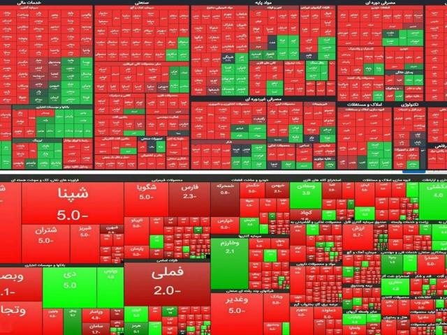 دلیل اُفت شاخص امروز بازار سرمایه مشخص شد