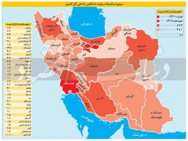 رنکینگ اقتصادی استان ها