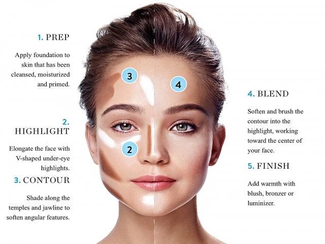 راهنمای آرایش برای چهره های مختلف